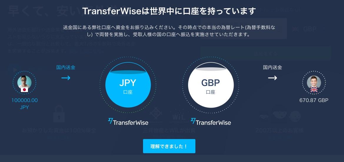 トランスファー ワイズ ジャパン